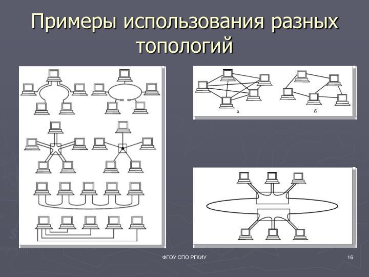 Примеры использования разных топологий