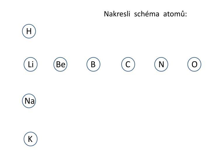 Nakresli  schéma  atomů: