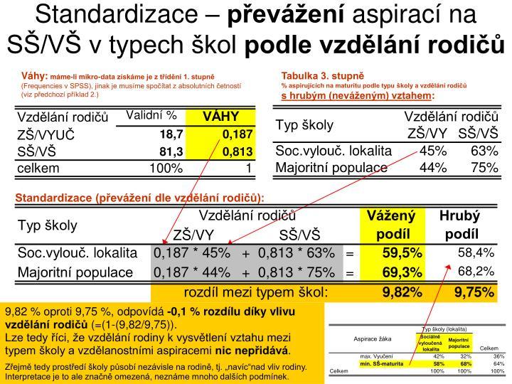 Standardizace –