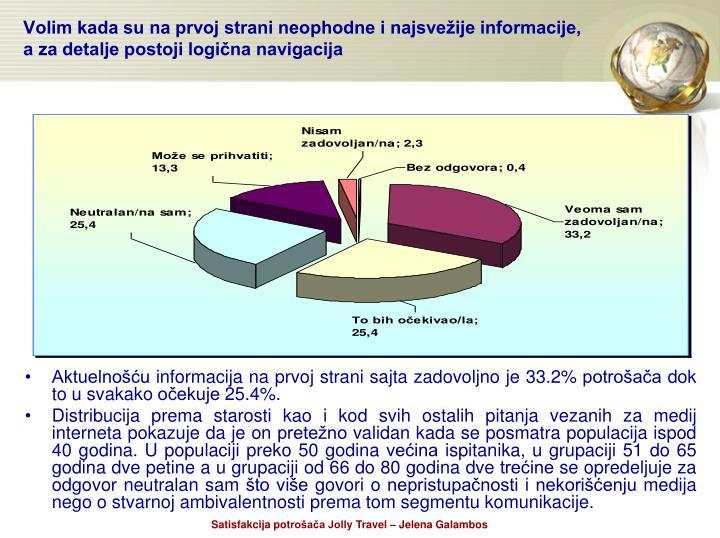 Volim kada su na prvoj strani neophodne i najsvežije informacije, a za detalje postoji logična navigacija
