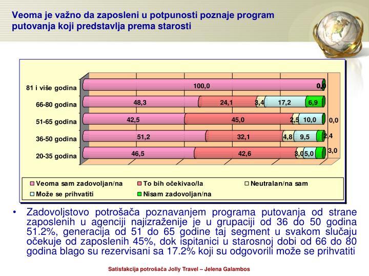 Veoma je važno da zaposleni u potpunosti poznaje program putovanja koji predstavlja prema starosti