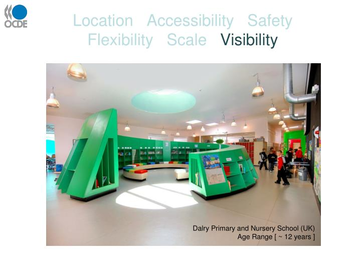 Location   Accessibility   Safety