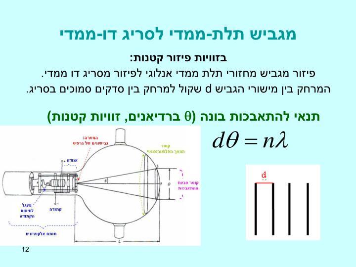 מגביש תלת-ממדי לסריג דו-ממדי