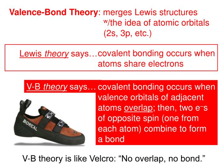 covalent bonding occurs when