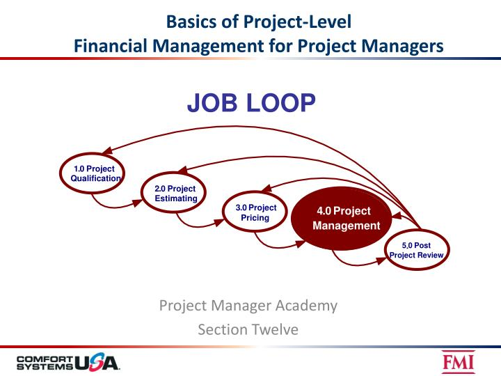 financial product management project paper White papers oracle project portfolio management cloud: modern tools of the trade oracle project portfolio management cloud service is built with oracle's application development framework (adf) and provides four primary methods of integration with other applications: adf services.