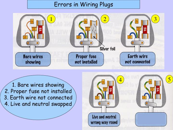 PPT - The 13 Amp PLUG PowerPoint Presentation - ID:5692342 on electrical wire, butterfly in wire, lead in wire, extension wire, spring wire,