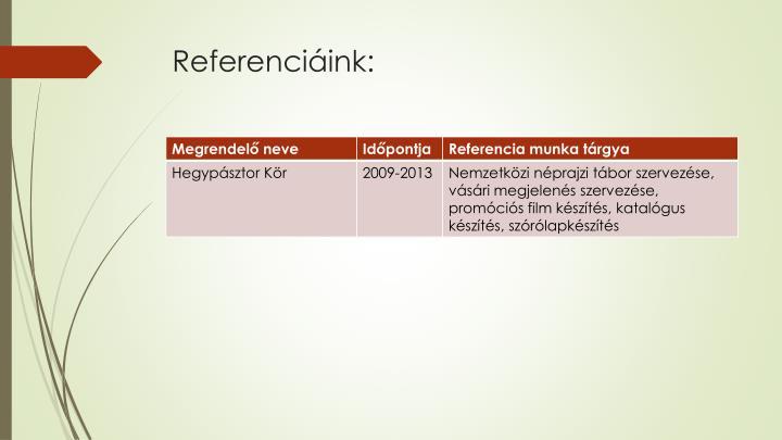 Referenciáink: