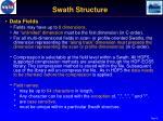 swath structure3