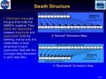 swath structure4