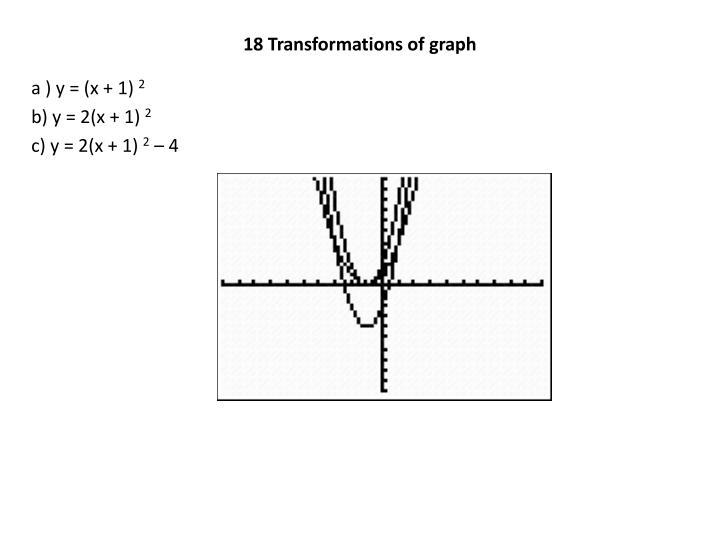 18 Transformations of graph