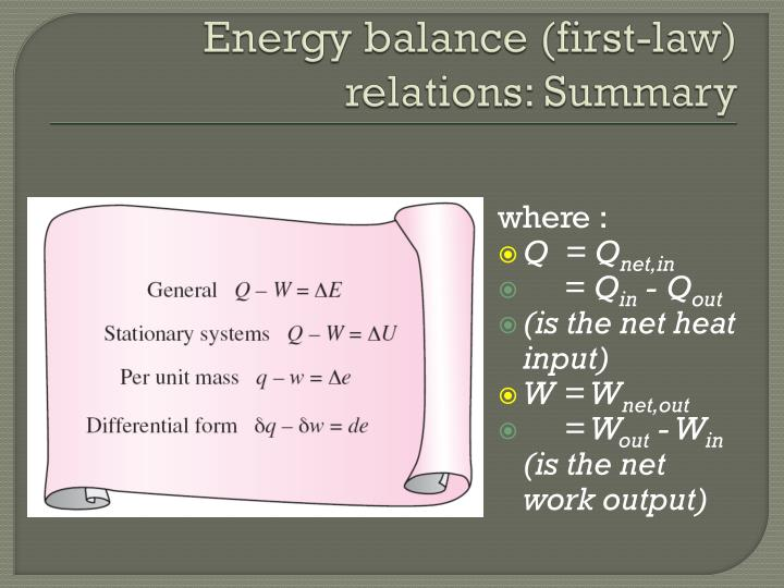 Energy balance (first-law) relations: Summary