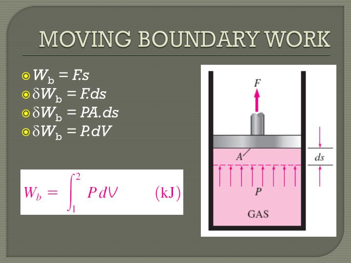 Moving boundary work
