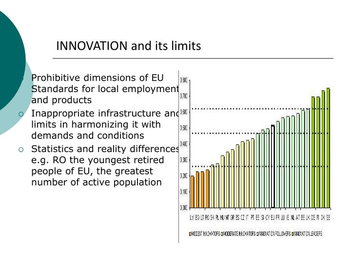 INNOVATION and its limits