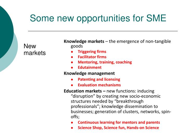 Some new opportunities for SME