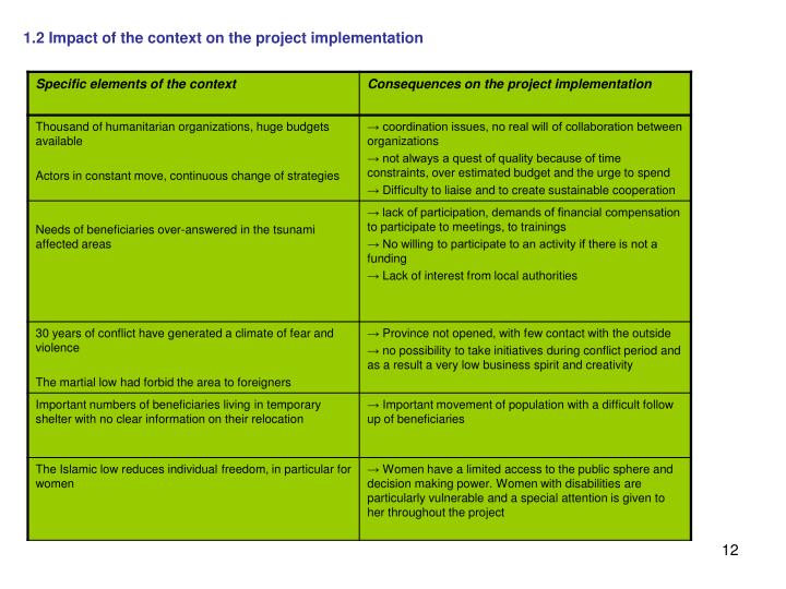 1.2 Impact of the context on the project implementation