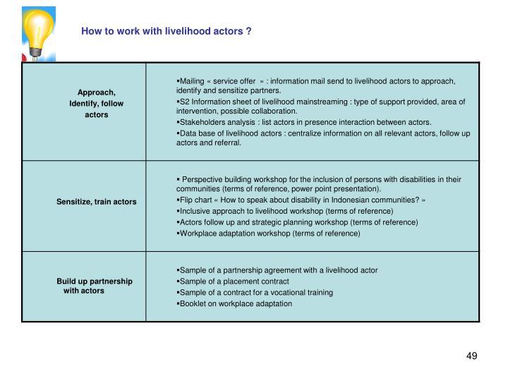How to work with livelihood actors ?