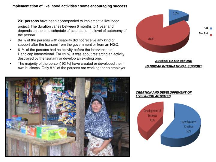 Implementation of livelihood activities : some encouraging success