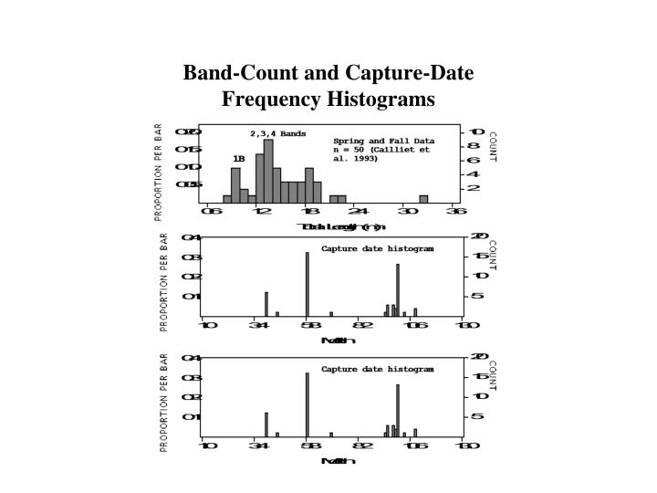 Band-Count and Capture-Date