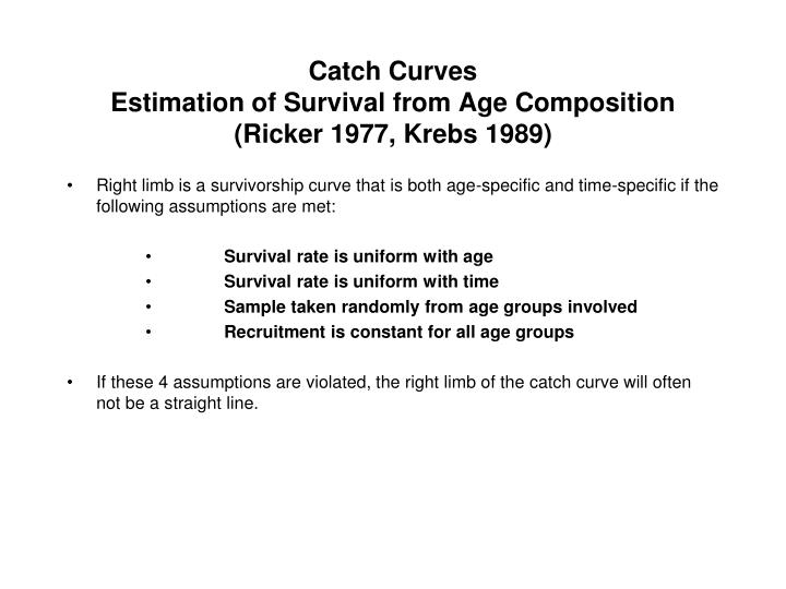 Catch Curves