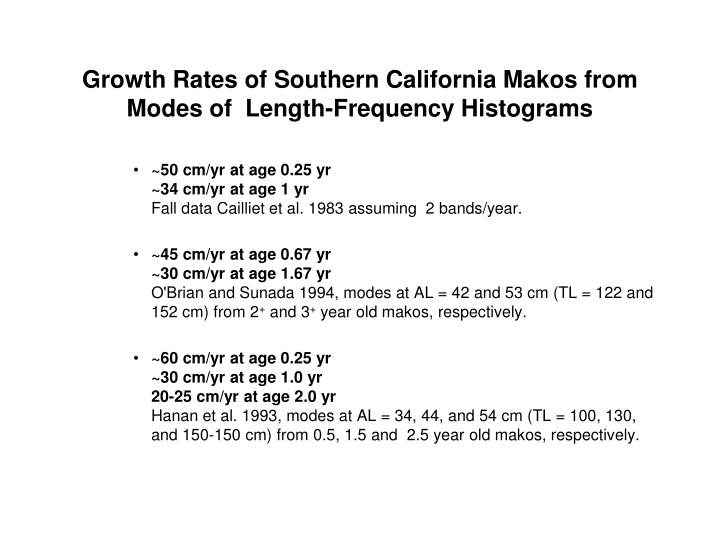 Growth Rates of Southern California Makos from Modes of  Length-Frequency Histograms