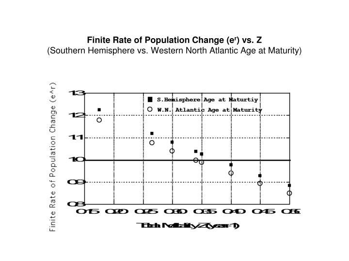 Finite Rate of Population Change (e