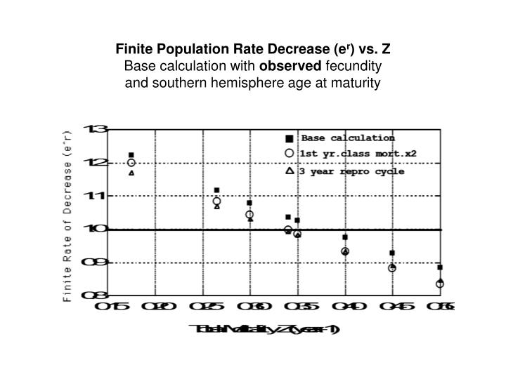 Finite Population Rate Decrease (e