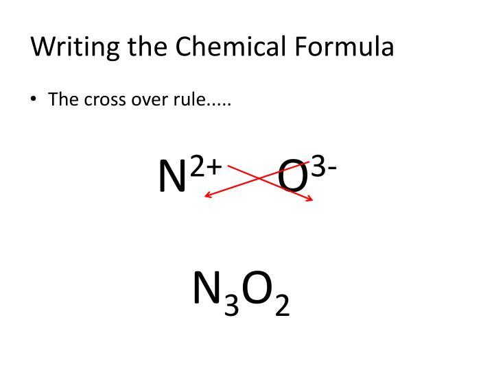 Writing the Chemical Formula