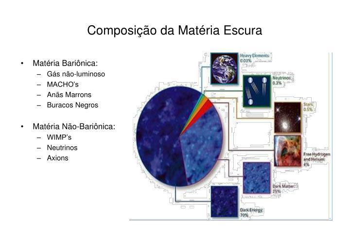 Composição da Matéria Escura