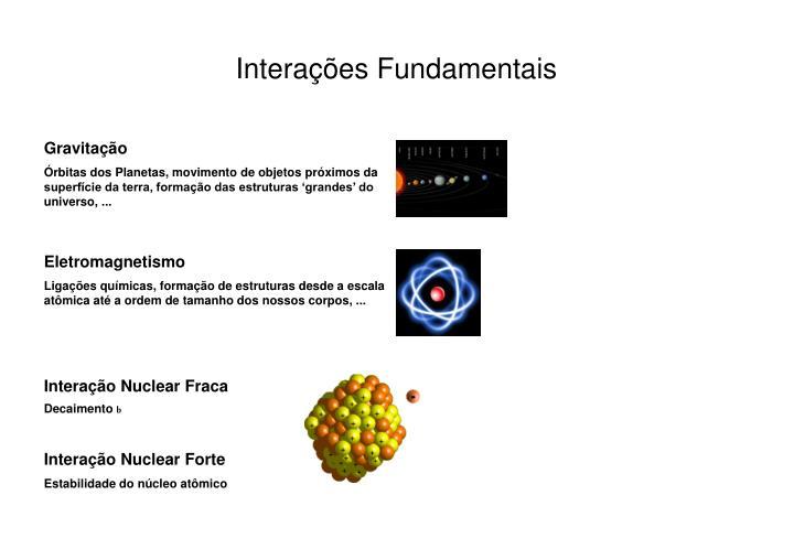 Interações Fundamentais