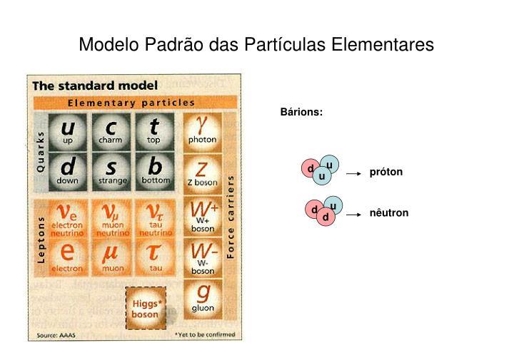 Modelo Padrão das Partículas Elementares