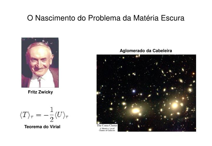 O Nascimento do Problema da Matéria Escura