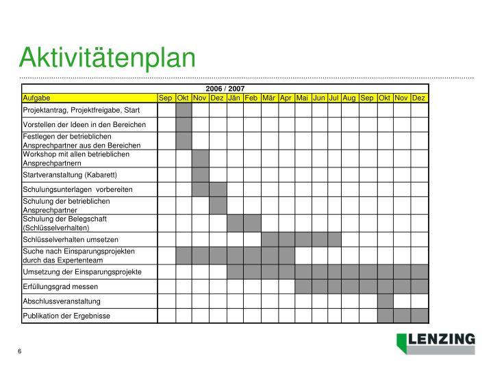 Aktivitätenplan