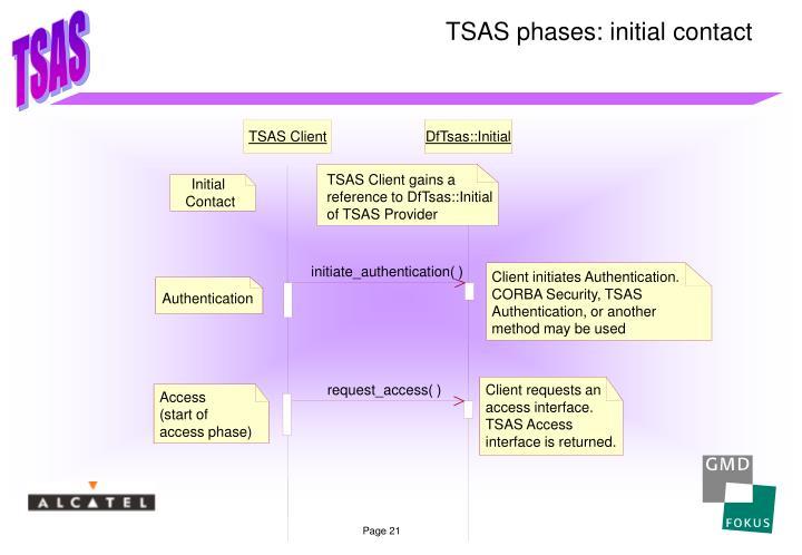 TSAS Client