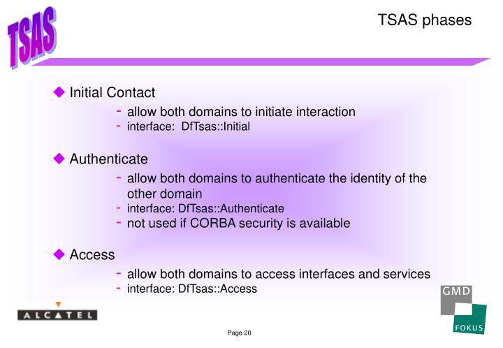 TSAS phases