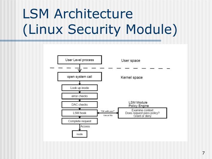 LSM Architecture