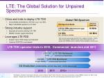 lte the global solution for unpaired spectrum
