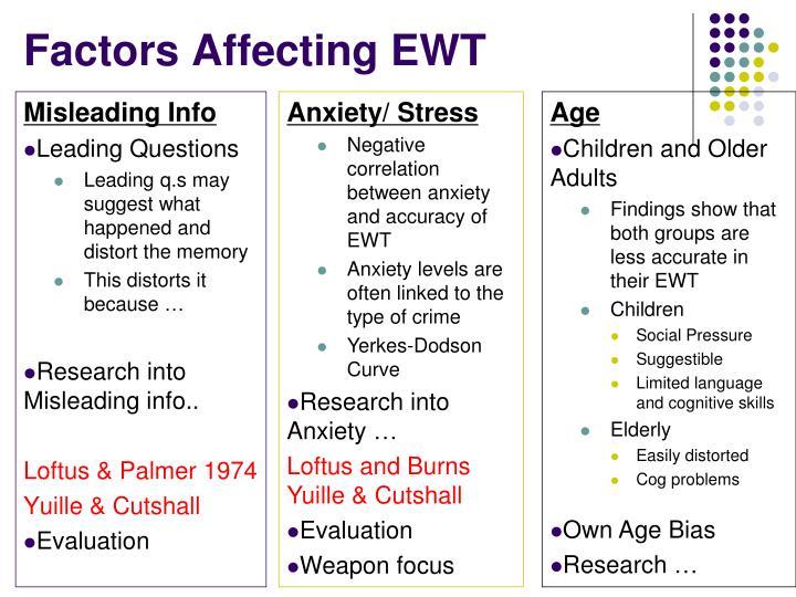 Factors Affecting EWT