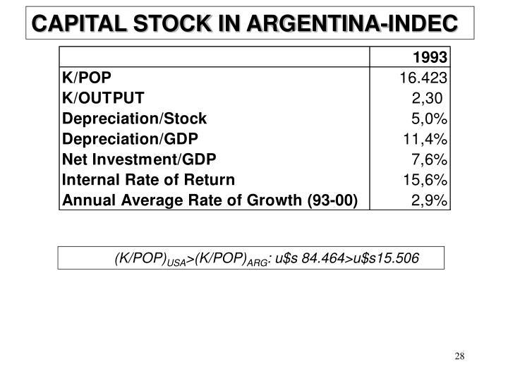 CAPITAL STOCK IN ARGENTINA-INDEC