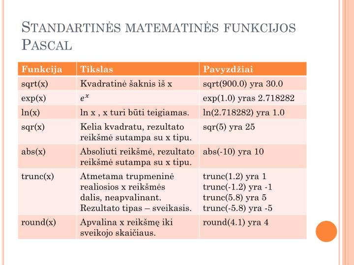 Standartin s matematin s funkcijos pascal