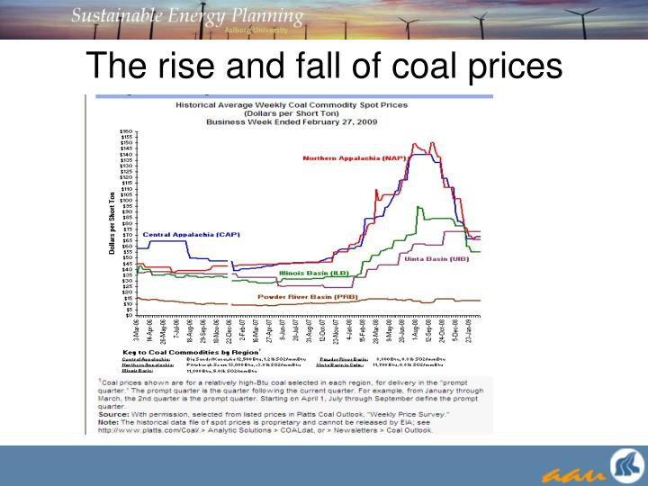 The rise and fall of coal prices
