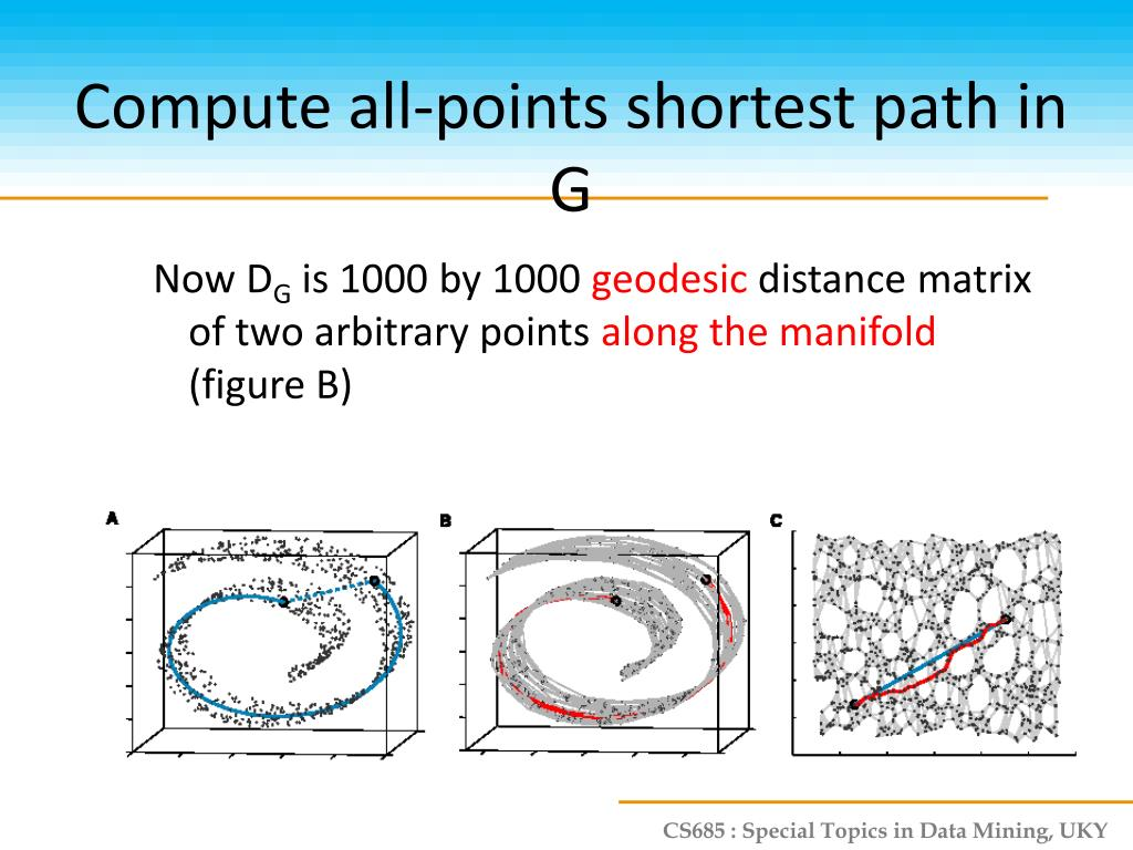 PPT - Dimensionality Reduction Part 2: Nonlinear Methods