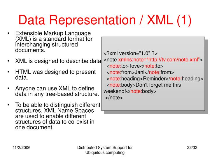 Data Representation / XML (1)