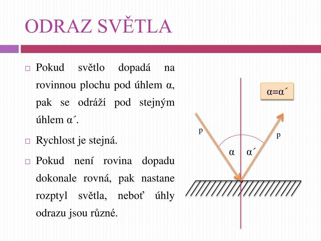 e0232eb50 ODRAZ SVĚTLA • Pokud světlo dopadá na rovinnou plochu pod úhlem α, pak se  odráží pod stejným úhlem α´. • Rychlost je stejná. • Pokud není rovina  dopadu ...