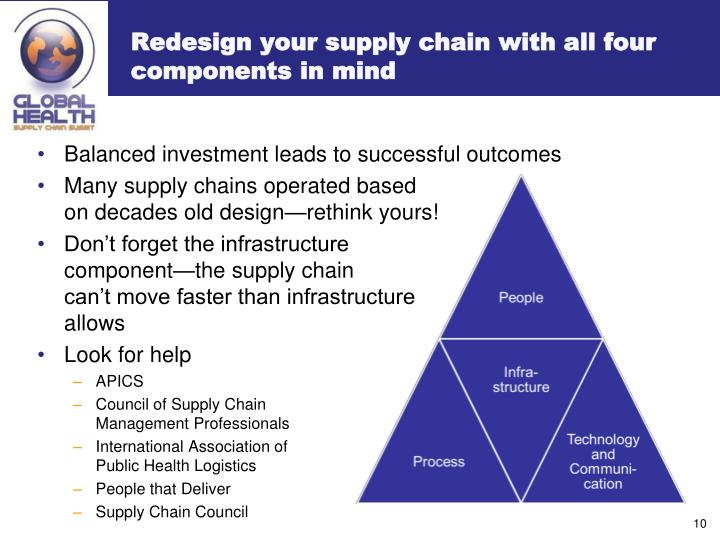 supply chain management of renata ltd Ioscm is the first international institute to represent the interests of the wider supply chain our aim is to improve the industry by setting standards and promoting best practice through high-quality training and qualifications.