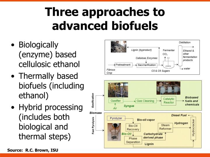 Three approaches to advanced biofuels