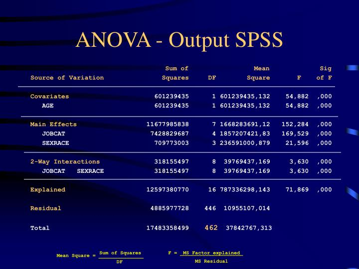 spss output The first table of the spss output shows the model summary important statistics such as r squared can be found here here we can see the the variable xcon explains 473% of the variability in the dependent variable, y.