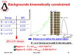 backgrounds kinematically constrained