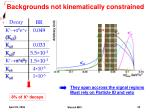 backgrounds not kinematically constrained
