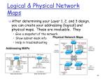 logical physical network maps