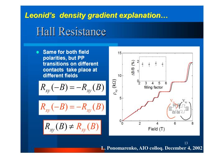 Leonid's  density gradient explanation…